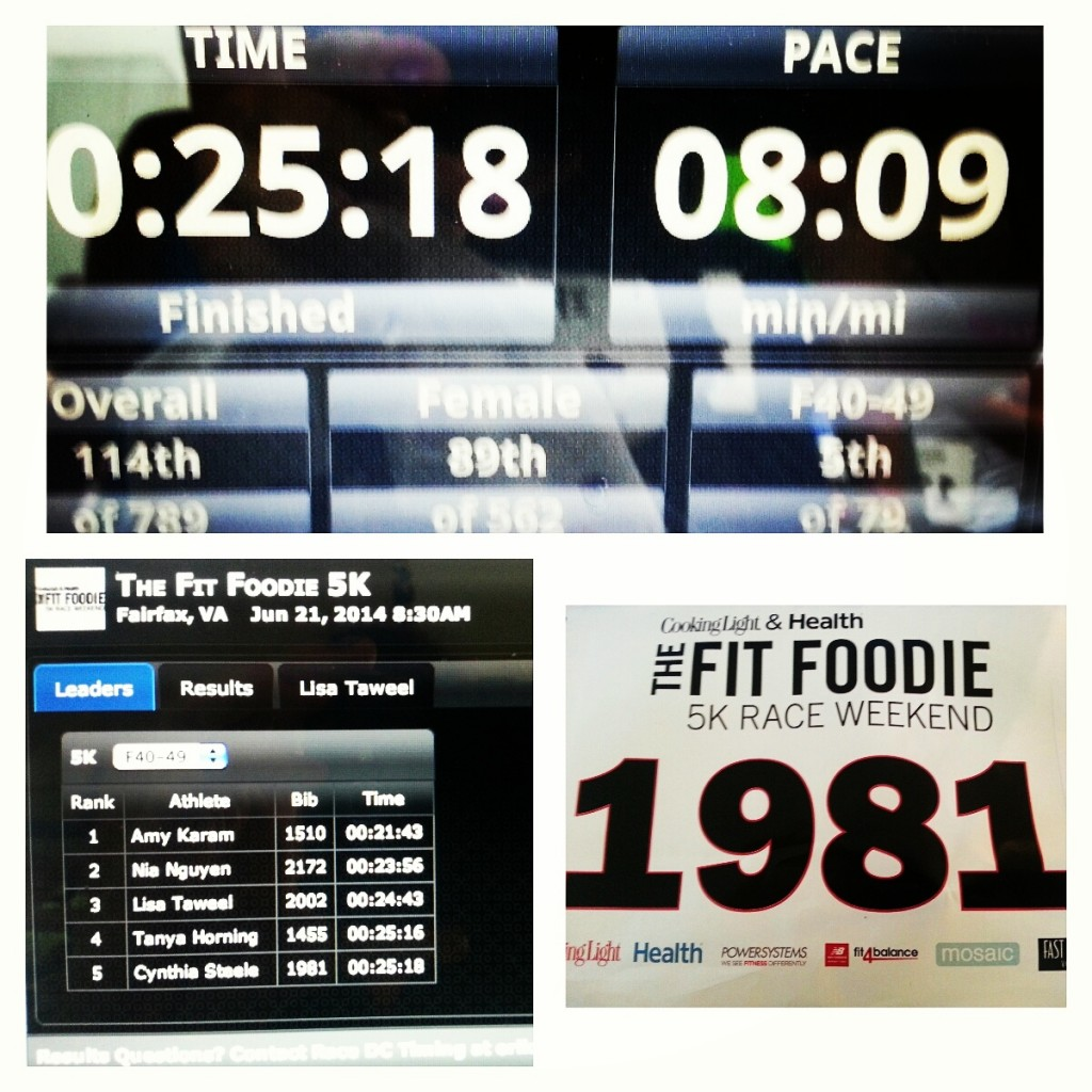 Fit Foodie 5K Race Results