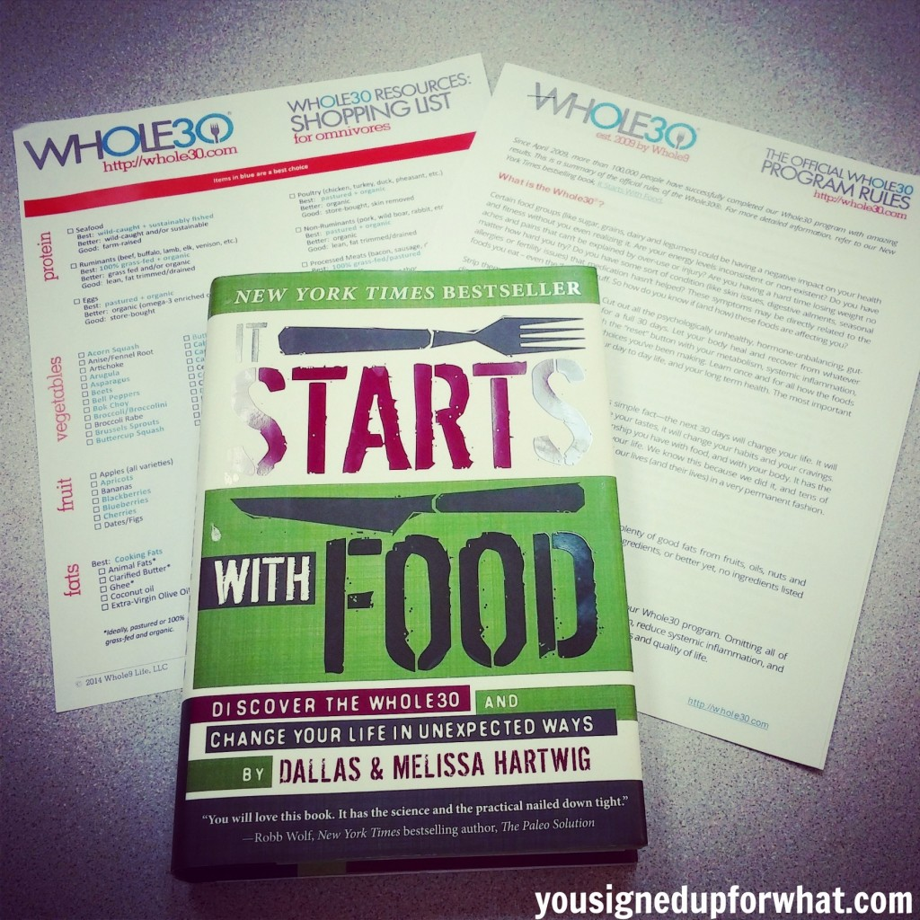 Whole 30 resources